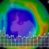 Međunarodni dan zaštite ozonskog sloja 16. rujna