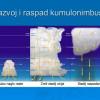 Održano meteorološko predavanje u OŠ Đurmanec