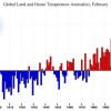 Veljača 2016: Rekordno globalno temperaturno odstupanje od mjesečnog prosjeka