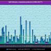 Suša u Splitu: Lipanj rekordno sušan, pa suh srpanj