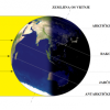 Počela astronomska zima: Zašto prave hladnoće nastupe (daleko) iza zimskog solsticija?